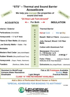 Acousticore, Insulation, Thermal Sound Barrier PDF