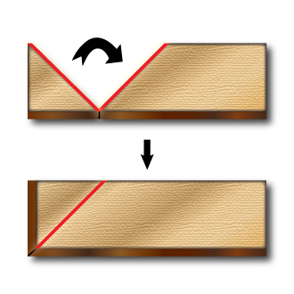 Miter Folding 1